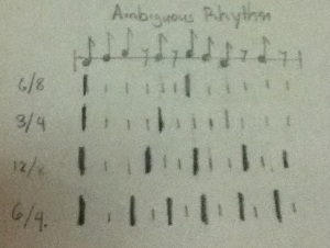 Drumming Rhythm